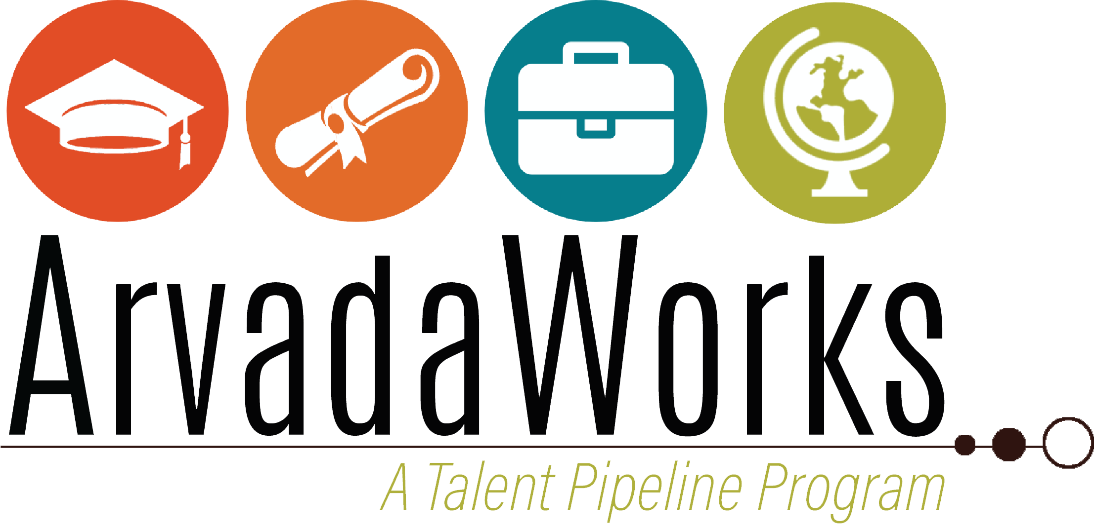 Arvada Works Program Update | March 2019