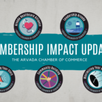 Membership Impact Update | August 2020