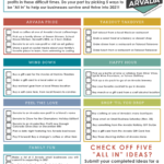 """30 Ways to be """"All In Arvada"""""""